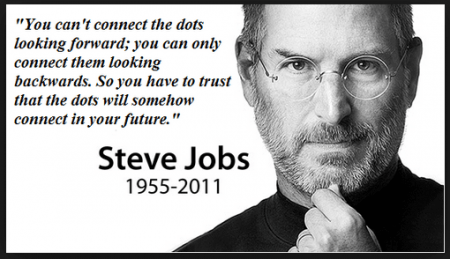 Steve Jobs Video - Connecting The Dots