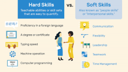 soft skills versus hard skills differences