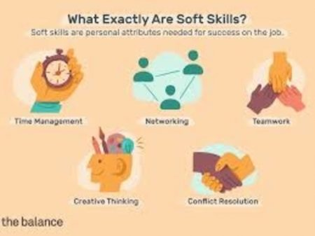 what exactly are soft skills